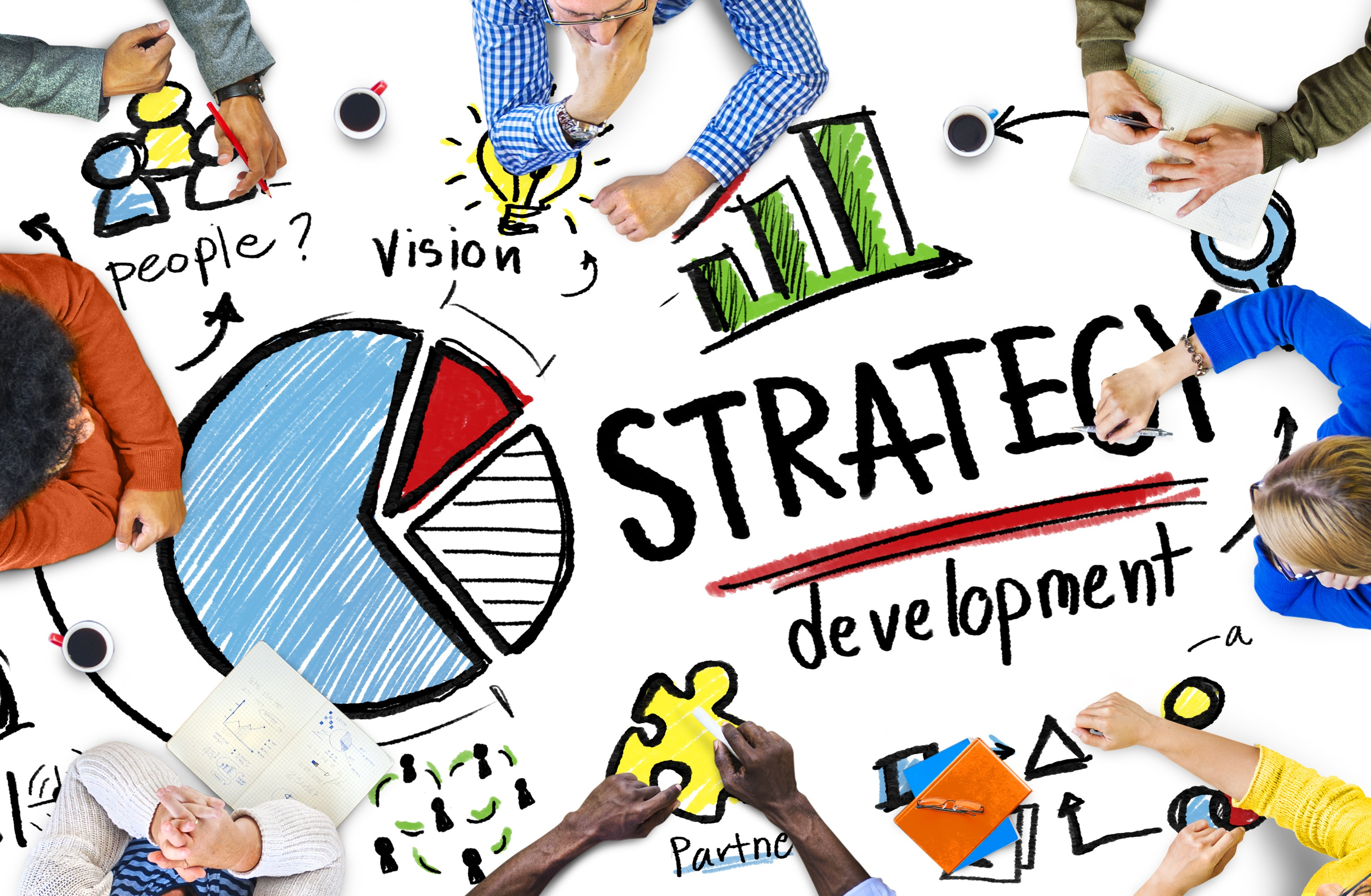 What is Marketing Strategy Development?
